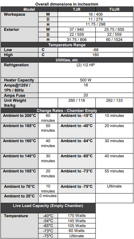 Chamber Specifications